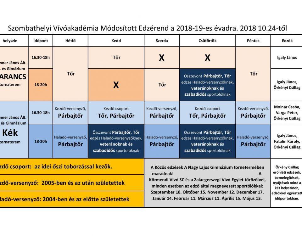 Edzésrend 2018-19